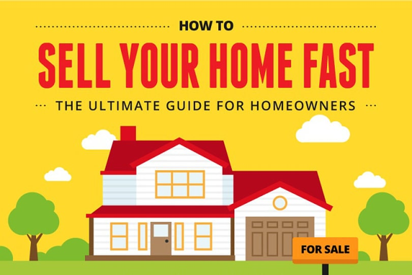 Free Home Sale In Raleigh